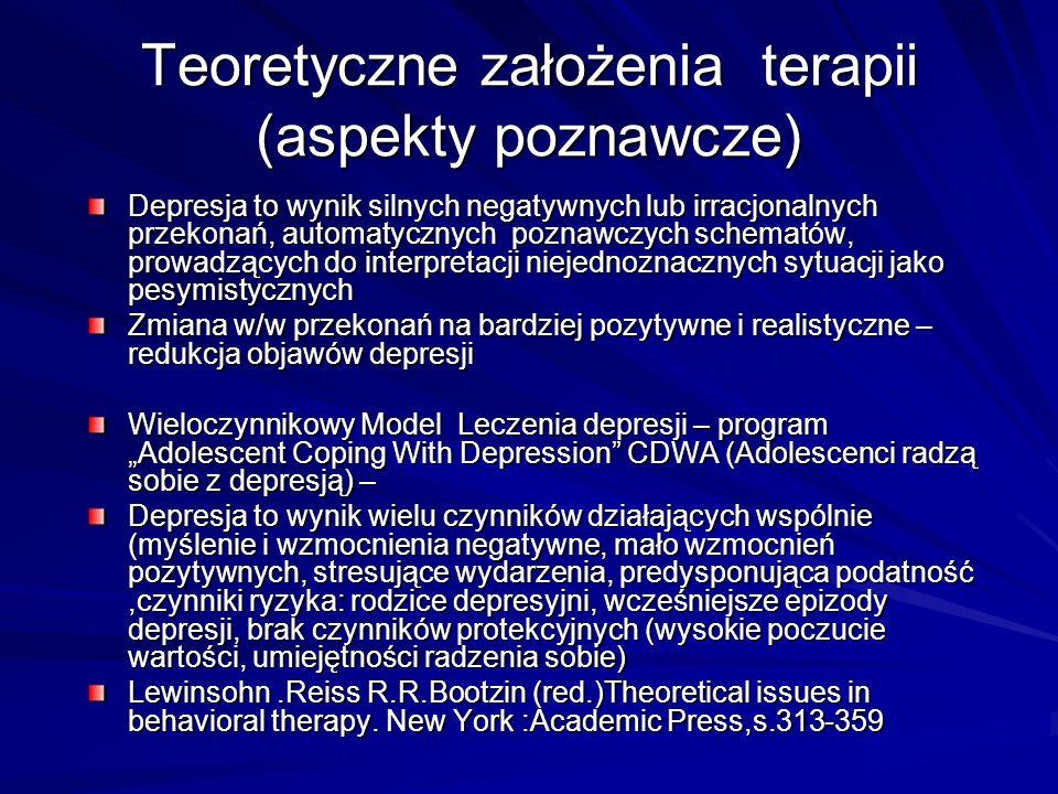 Teoretyczne założenia terapii (aspekty poznawcze) Depresja to wynik silnych negatywnych lub irracjonalnych przekonań, automatycznych poznawczych schem