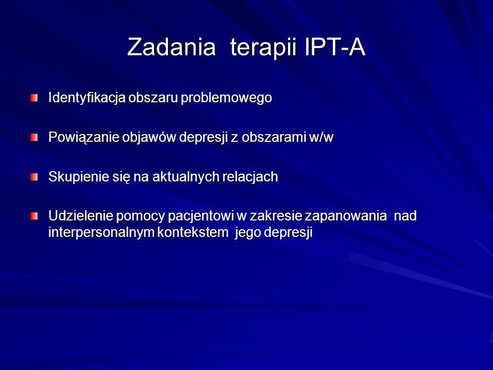 Zadania terapii IPT-A Identyfikacja obszaru problemowego Powiązanie objawów depresji z obszarami w/w Skupienie się na aktualnych relacjach Udzielenie
