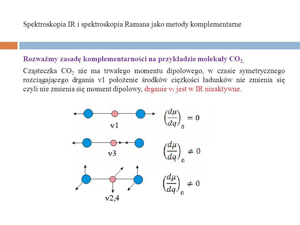 Rozważmy zasadę komplementarności na przykładzie molekuły CO 2. Cząsteczka CO 2 nie ma trwałego momentu dipolowego, w czasie symetrycznego rozciągając