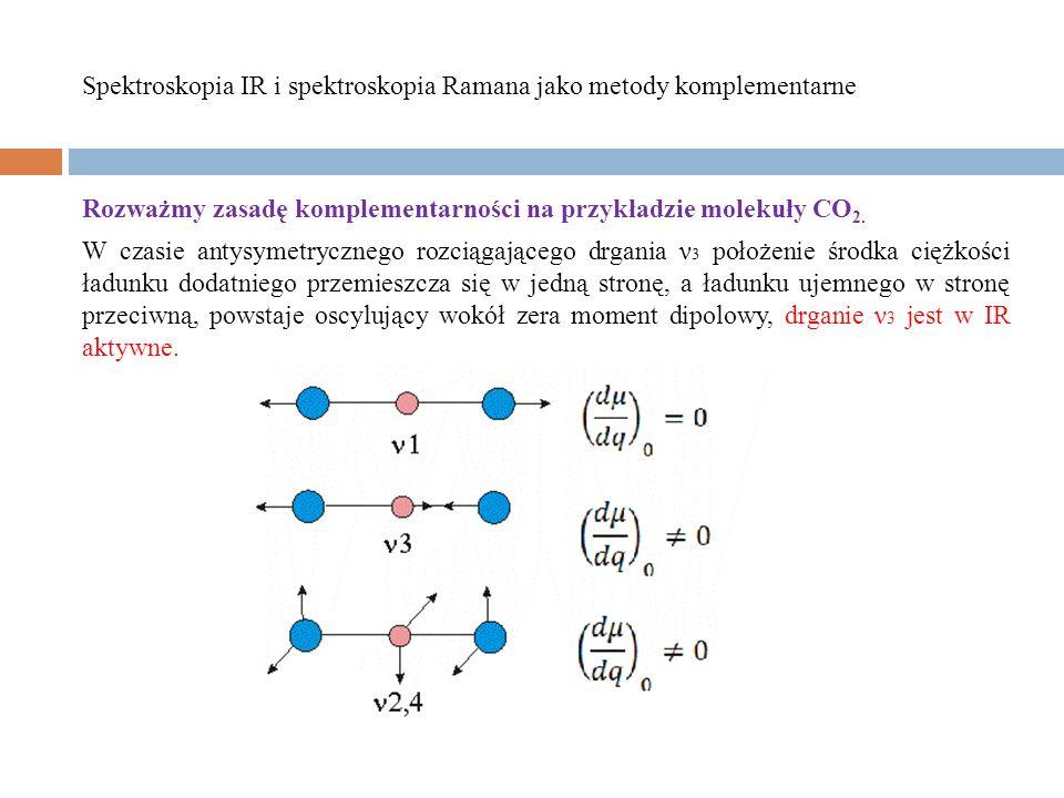 Rozważmy zasadę komplementarności na przykładzie molekuły CO 2. W czasie antysymetrycznego rozciągającego drgania ν 3 położenie środka ciężkości ładun