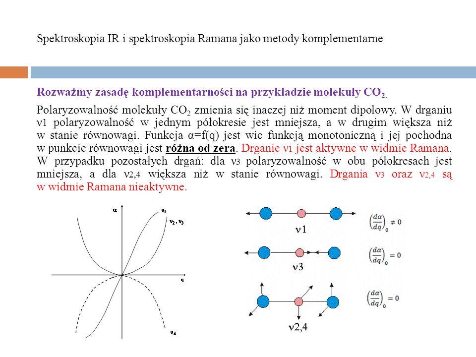 Rozważmy zasadę komplementarności na przykładzie molekuły CO 2. Polaryzowalność molekuły CO 2 zmienia się inaczej niż moment dipolowy. W drganiu ν 1 p