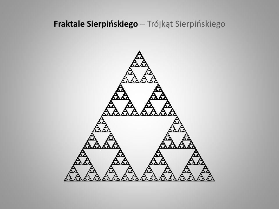 Fraktale Sierpińskiego – Trójkąt Sierpińskiego