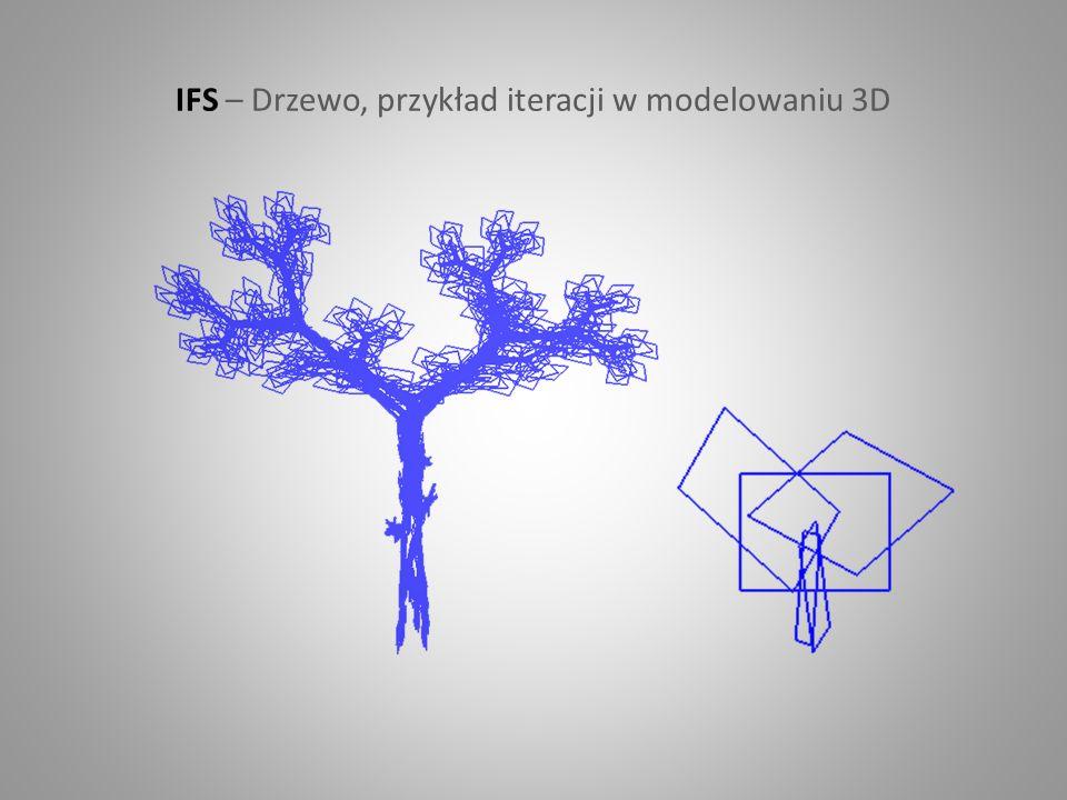 IFS – Drzewo, przykład iteracji w modelowaniu 3D