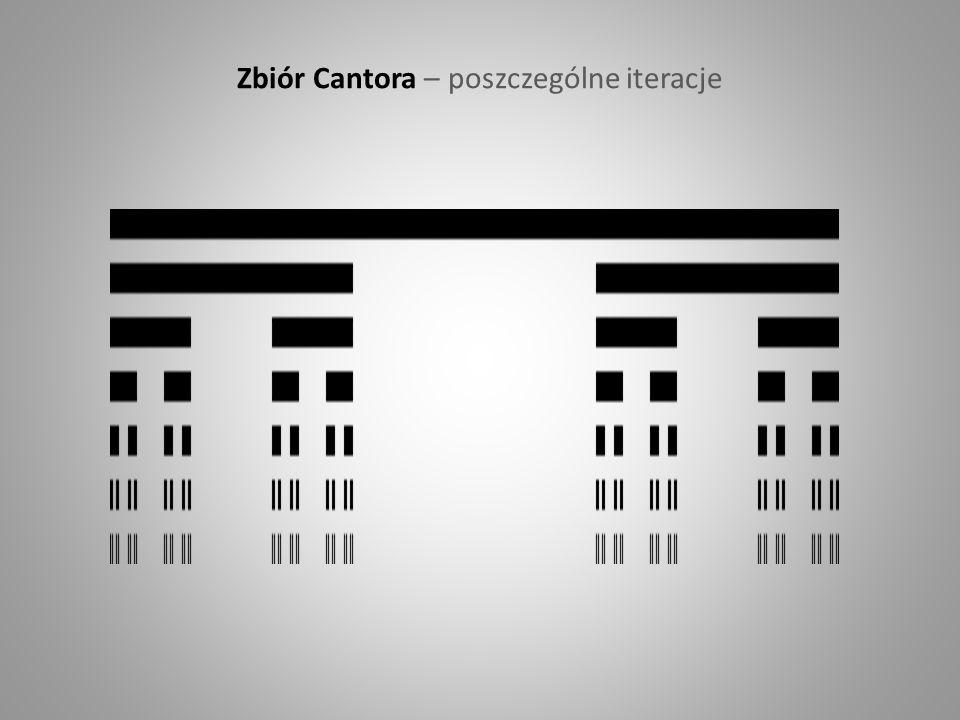Zbiór Cantora – poszczególne iteracje