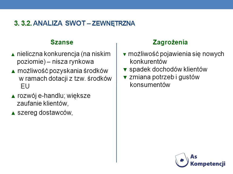 3. 3.2. ANALIZA SWOT – ZEWNĘTRZNA SzanseZagrożenia nieliczna konkurencja (na niskim poziomie) – nisza rynkowa możliwość pozyskania środków w ramach do