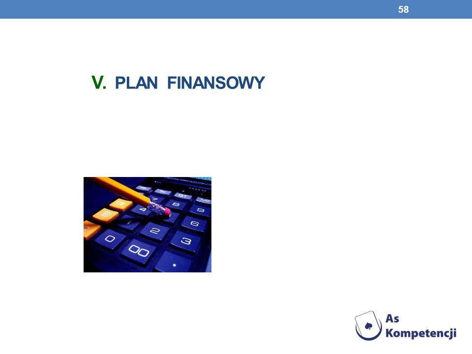 V. PLAN FINANSOWY 58