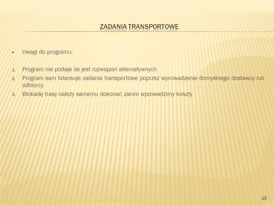 Uwagi do programu: 1. Program nie podaje ile jest rozwiązań alternatywnych 2. Program sam bilansuje zadania transportowe poprzez wprowadzenie domyślne