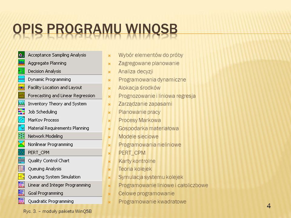Wybór elementów do próby Zagregowane planowanie Analiza decyzji Programowania dynamiczne Alokacja środków Prognozowanie i liniowa regresja Zarządzanie