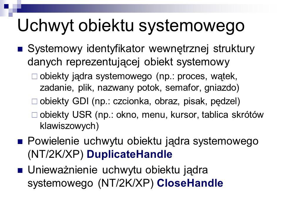 Uchwyt obiektu systemowego Systemowy identyfikator wewnętrznej struktury danych reprezentującej obiekt systemowy obiekty jądra systemowego (np.: proce