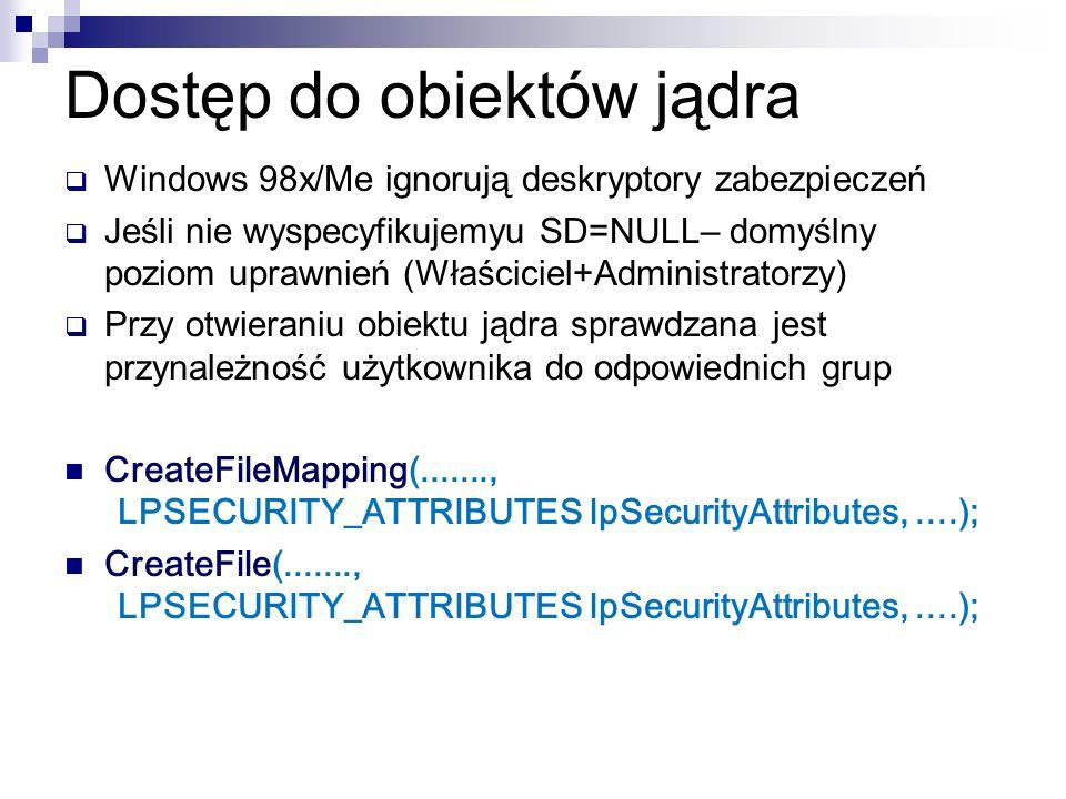 Dostęp do obiektów jądra Windows 98x/Me ignorują deskryptory zabezpieczeń Jeśli nie wyspecyfikujemyu SD=NULL– domyślny poziom uprawnień (Właściciel+Ad