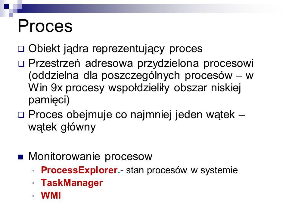 Proces Obiekt jądra reprezentujący proces Przestrzeń adresowa przydzielona procesowi (oddzielna dla poszczególnych procesów – w Win 9x procesy wspołdz