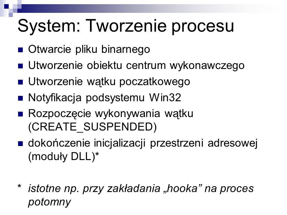 System: Tworzenie procesu Otwarcie pliku binarnego Utworzenie obiektu centrum wykonawczego Utworzenie wątku poczatkowego Notyfikacja podsystemu Win32