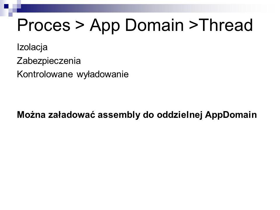 Proces > App Domain >Thread Izolacja Zabezpieczenia Kontrolowane wyładowanie Można załadować assembly do oddzielnej AppDomain
