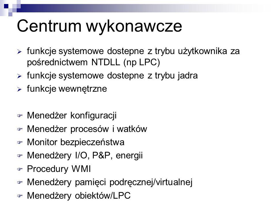 Centrum wykonawcze funkcje systemowe dostepne z trybu użytkownika za pośrednictwem NTDLL (np LPC) funkcje systemowe dostepne z trybu jadra funkcje wew