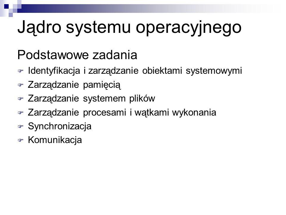 Jądro systemu operacyjnego Podstawowe zadania Identyfikacja i zarządzanie obiektami systemowymi Zarządzanie pamięcią Zarządzanie systemem plików Zarzą