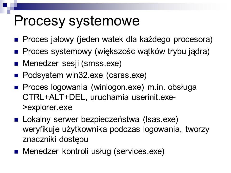 Procesy systemowe Proces jałowy (jeden watek dla każdego procesora) Proces systemowy (większośc wątków trybu jądra) Menedzer sesji (smss.exe) Podsyste