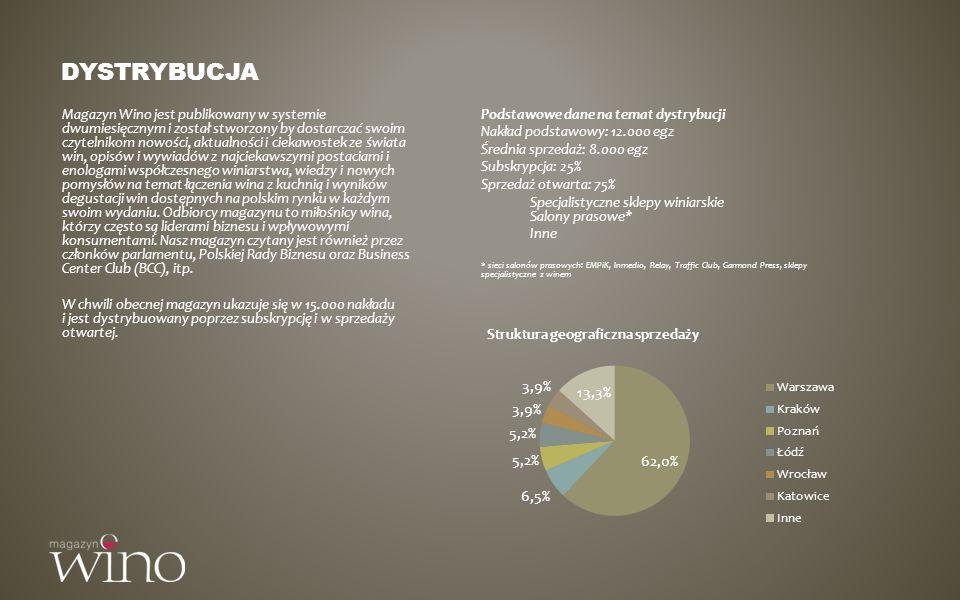 STRUKTURA ODBIORCÓW Magazyn Wino oferuje dostęp do grupy dobrze sprofilowanych czytelników – 15.000 osób, wśród których wiele zajmuje kierownicze i zarządzające stanowiska w najbardziej renomowanych polskich firmach.