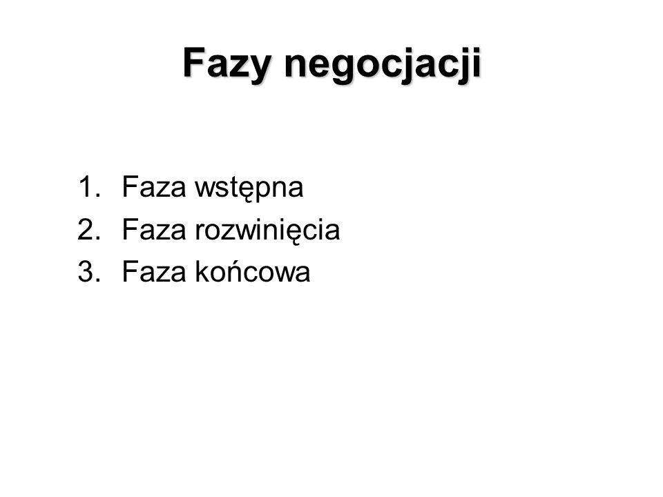 Fazy negocjacji 1.Faza wstępna 2.Faza rozwinięcia 3.Faza końcowa