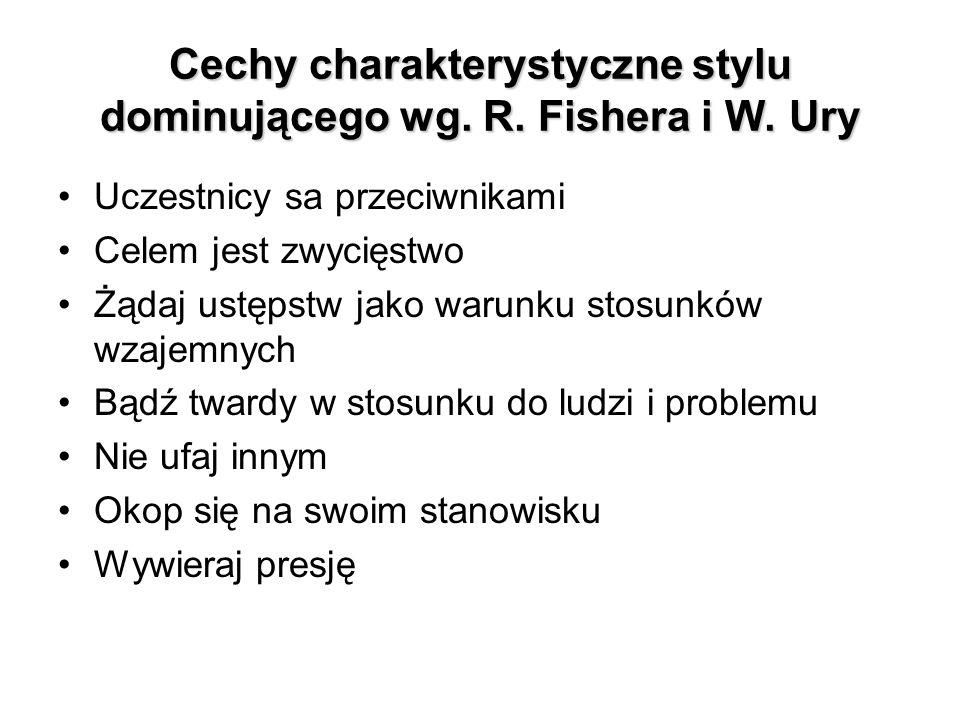 Cechy charakterystyczne stylu dominującego wg.R. Fishera i W.