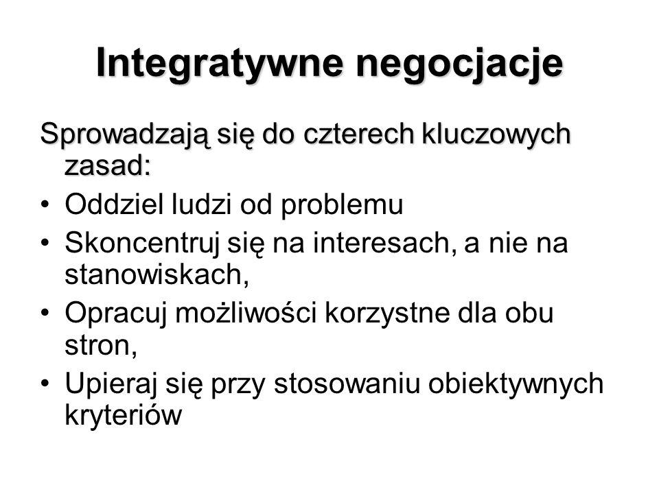 Integratywne negocjacje Sprowadzają się do czterech kluczowych zasad: Oddziel ludzi od problemu Skoncentruj się na interesach, a nie na stanowiskach, Opracuj możliwości korzystne dla obu stron, Upieraj się przy stosowaniu obiektywnych kryteriów