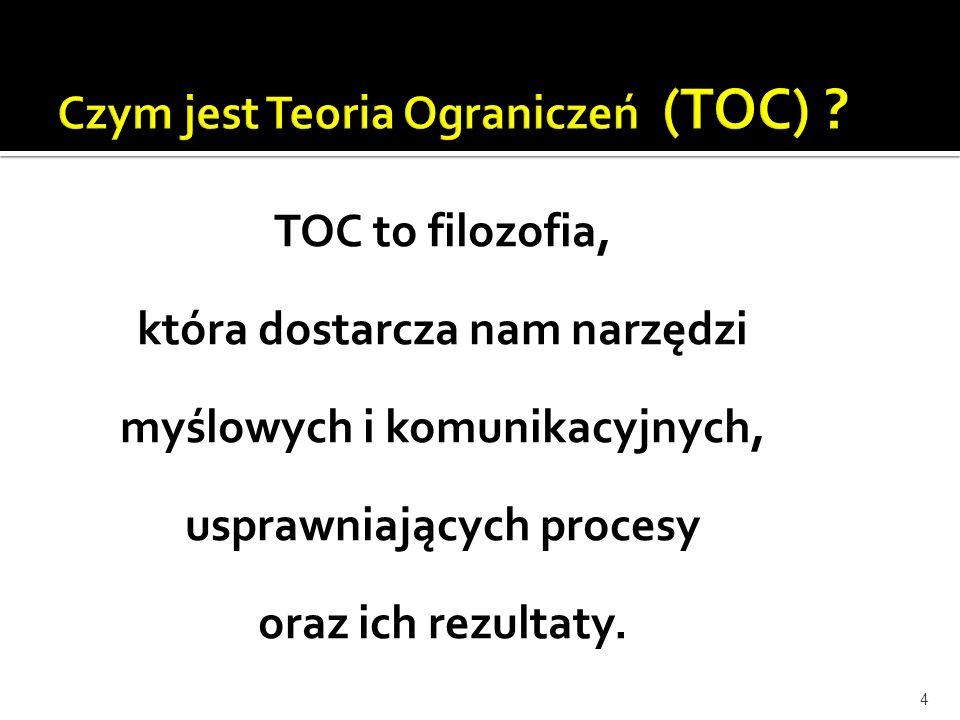 4 TOC to filozofia, która dostarcza nam narzędzi myślowych i komunikacyjnych, usprawniających procesy oraz ich rezultaty.