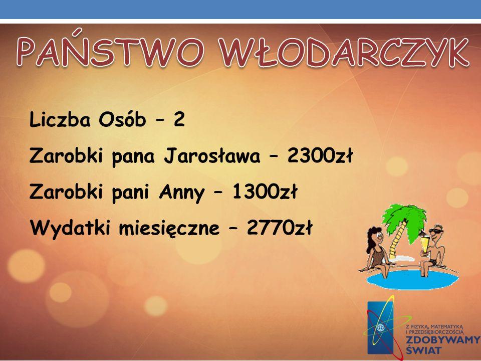 Liczba Osób – 2 Zarobki pana Jarosława – 2300zł Zarobki pani Anny – 1300zł Wydatki miesięczne – 2770zł