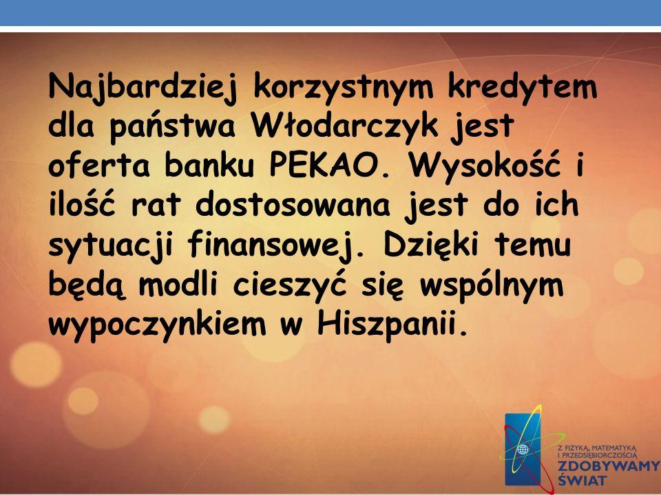 Najbardziej korzystnym kredytem dla państwa Włodarczyk jest oferta banku PEKAO. Wysokość i ilość rat dostosowana jest do ich sytuacji finansowej. Dzię