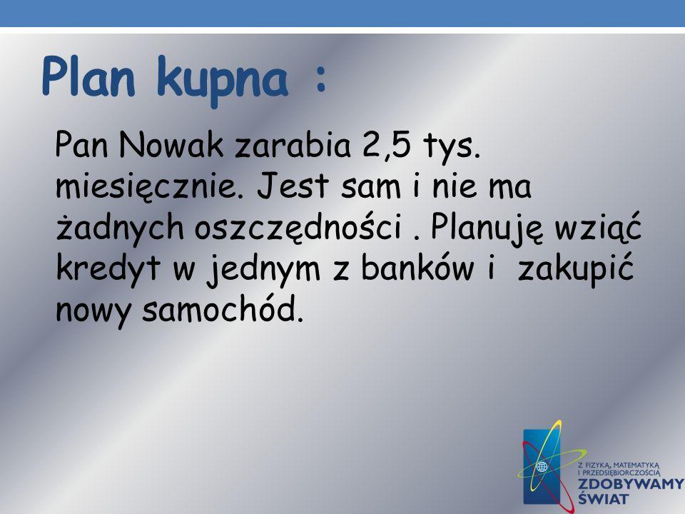 Plan kupna : Pan Nowak zarabia 2,5 tys. miesięcznie. Jest sam i nie ma żadnych oszczędności. Planuję wziąć kredyt w jednym z banków i zakupić nowy sam