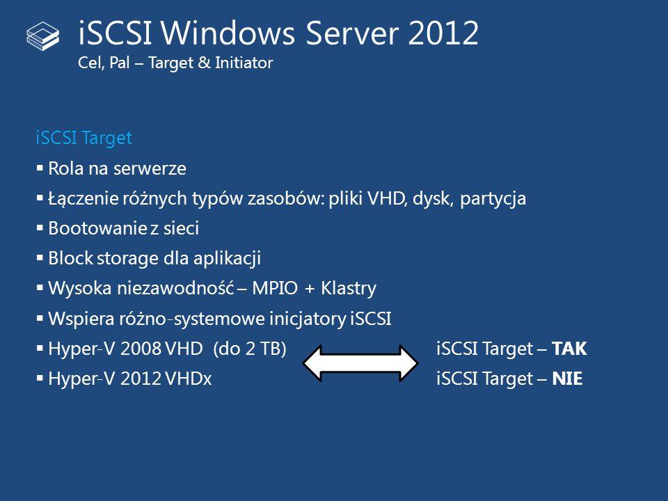 iSCSI Target Rola na serwerze Łączenie różnych typów zasobów: pliki VHD, dysk, partycja Bootowanie z sieci Block storage dla aplikacji Wysoka niezawod