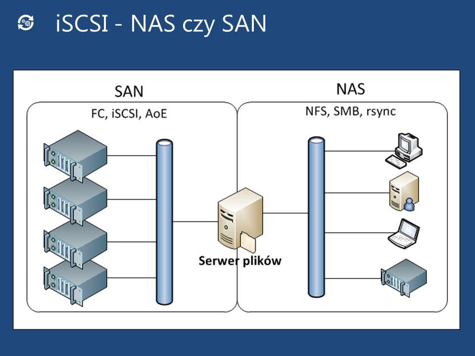 iSCSI - NAS czy SAN