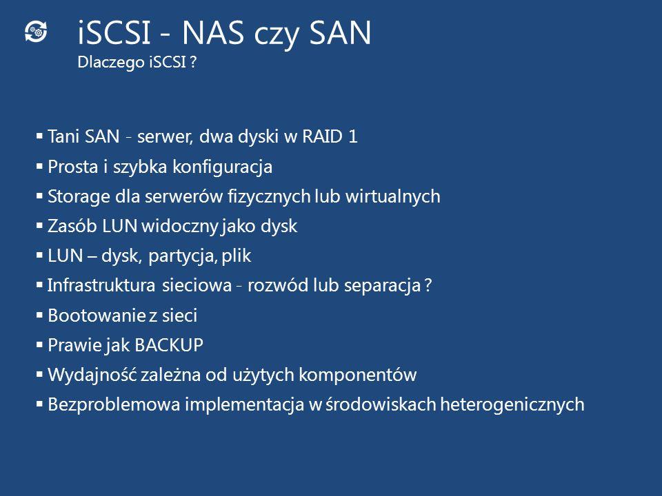 Tani SAN - serwer, dwa dyski w RAID 1 Prosta i szybka konfiguracja Storage dla serwerów fizycznych lub wirtualnych Zasób LUN widoczny jako dysk LUN –