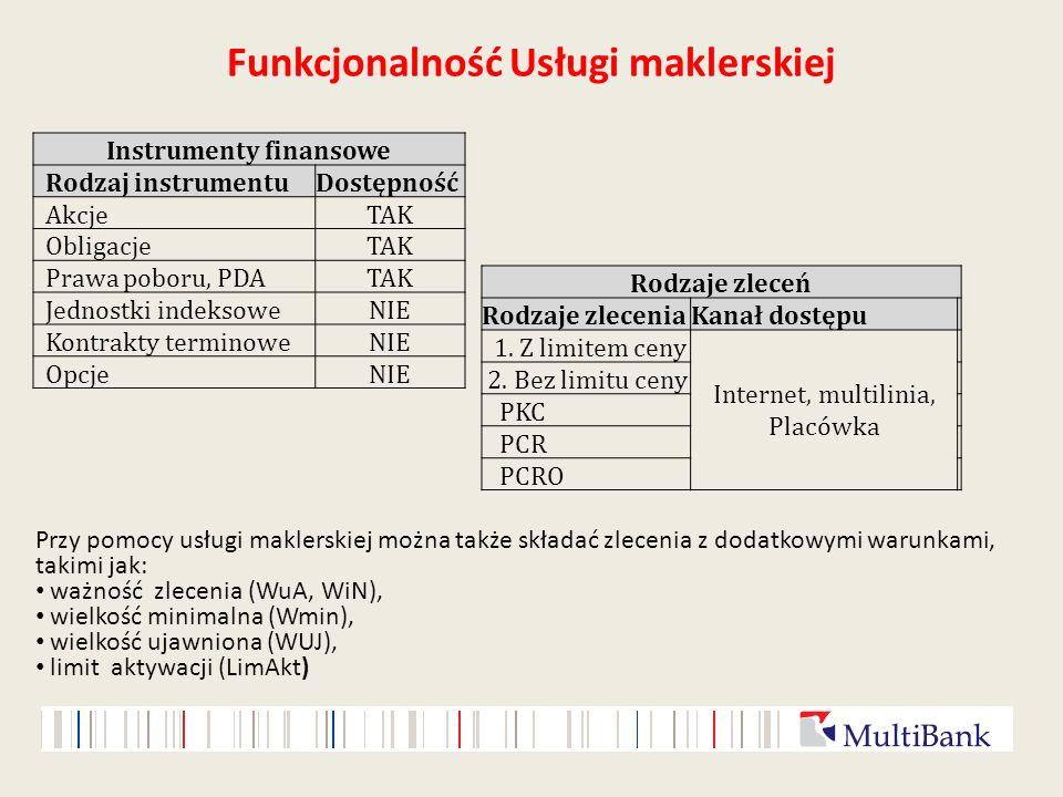 Funkcjonalność Usługi maklerskiej Instrumenty finansowe Rodzaj instrumentuDostępność AkcjeTAK ObligacjeTAK Prawa poboru, PDATAK Jednostki indeksoweNIE