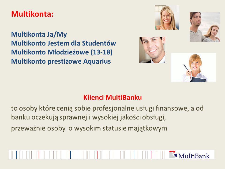 Multikonta: Multikonta Ja/My Multikonto Jestem dla Studentów Multikonto Młodzieżowe (13-18) Multikonto prestiżowe Aquarius Klienci MultiBanku to osoby