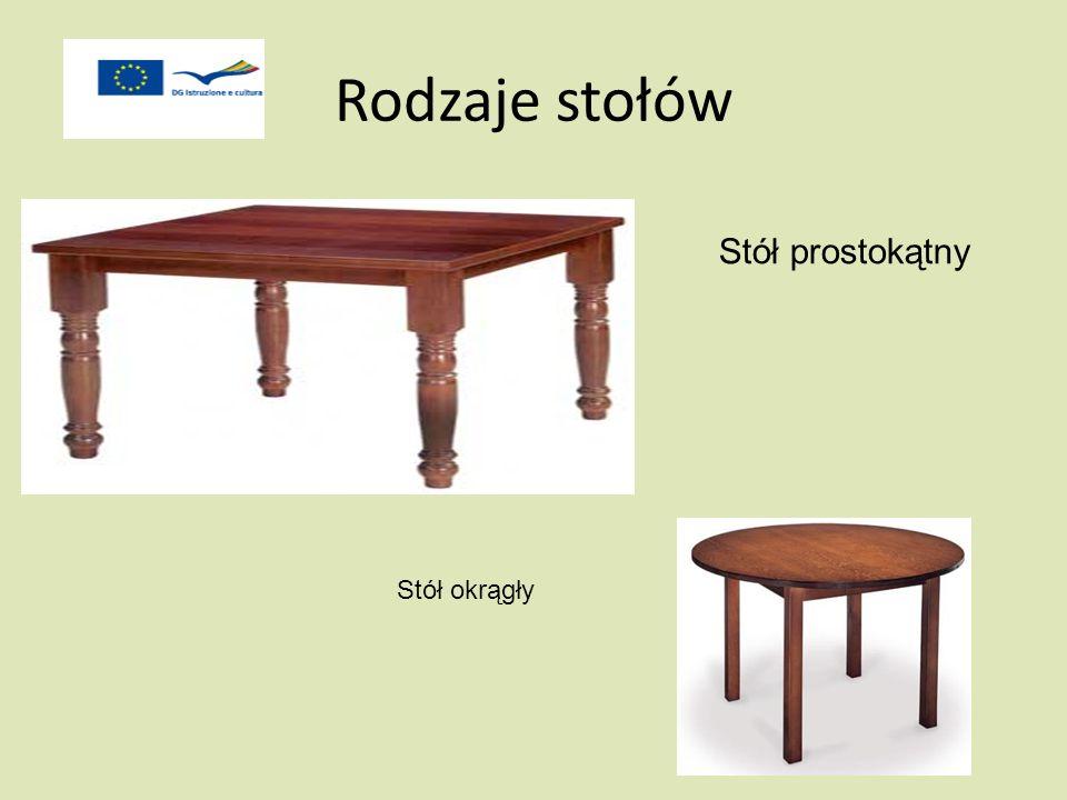 Rodzaje stołów Stół prostokątny Stół okrągły