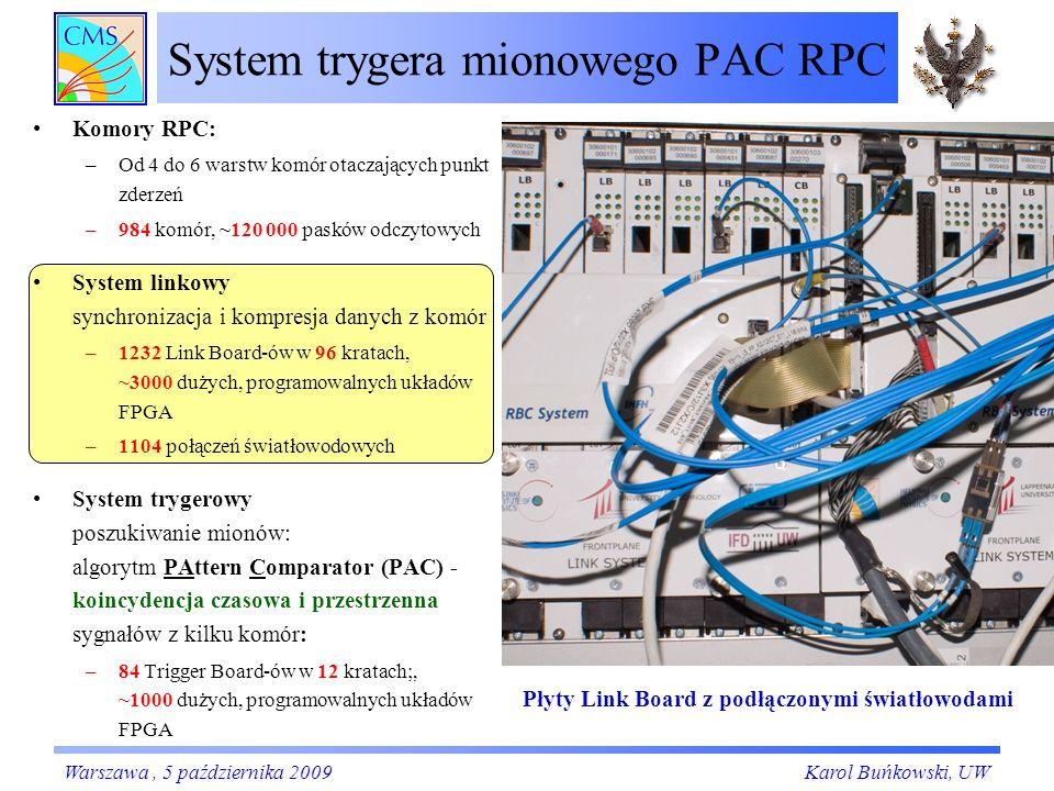 System trygera mionowego PAC RPC Karol Buńkowski, UWWarszawa, 5 października 2009 Płyty Link Board z podłączonymi światłowodami Komory RPC: –Od 4 do 6 warstw komór otaczających punkt zderzeń –984 komór, ~120 000 pasków odczytowych System linkowy synchronizacja i kompresja danych z komór –1232 Link Board-ów w 96 kratach, ~3000 dużych, programowalnych układów FPGA –1104 połączeń światłowodowych System trygerowy poszukiwanie mionów: algorytm PAttern Comparator (PAC) - koincydencja czasowa i przestrzenna sygnałów z kilku komór: –84 Trigger Board-ów w 12 kratach;, ~1000 dużych, programowalnych układów FPGA