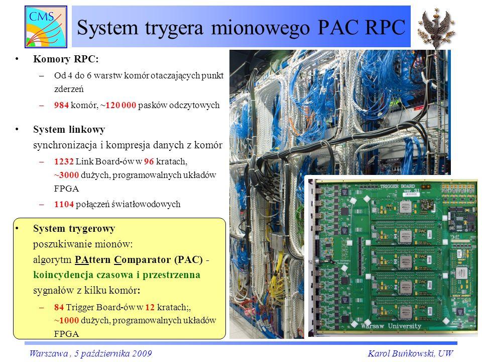 System trygera mionowego PAC RPC Karol Buńkowski, UWWarszawa, 5 października 2009 Komory RPC: –Od 4 do 6 warstw komór otaczających punkt zderzeń –984 komór, ~120 000 pasków odczytowych System linkowy synchronizacja i kompresja danych z komór –1232 Link Board-ów w 96 kratach, ~3000 dużych, programowalnych układów FPGA –1104 połączeń światłowodowych System trygerowy poszukiwanie mionów: algorytm PAttern Comparator (PAC) - koincydencja czasowa i przestrzenna sygnałów z kilku komór: –84 Trigger Board-ów w 12 kratach;, ~1000 dużych, programowalnych układów FPGA