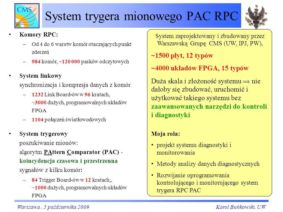 System trygera mionowego PAC RPC System zaprojektowany i zbudowany przez Warszawską Grupę CMS (UW, IPJ, PW), ~1500 płyt, 12 typów ~4000 układów FPGA, 15 typów Duża skala i złożoność systemu nie dałoby się zbudować, uruchomić i użytkować takiego systemu bez zaawansowanych narzędzi do kontroli i diagnostyki Moja rola: projekt systemu diagnostyki i monitorowania Metody analizy danych diagnostycznych Rozwijanie oprogramowania kontrolującego i monitorującego system trygera RPC PAC Karol Buńkowski, UWWarszawa, 5 października 2009 Komory RPC: –Od 4 do 6 warstw komór otaczających punkt zderzeń –984 komór, ~120 000 pasków odczytowych System linkowy synchronizacja i kompresja danych z komór –1232 Link Board-ów w 96 kratach, ~3000 dużych, programowalnych układów FPGA –1104 połączeń światłowodowych System trygerowy poszukiwanie mionów: algorytm PAttern Comparator (PAC) - koincydencja czasowa i przestrzenna sygnałów z kilku komór: –84 Trigger Board-ów w 12 kratach;, ~1000 dużych, programowalnych układów FPGA