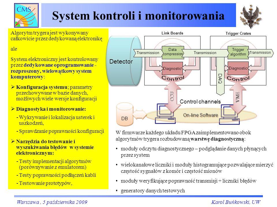 Algorytm trygera jest wykonywany całkowicie przez dedykowaną elektronikę ale System elektroniczny jest kontrolowany przez dedykowane oprogramowanie - rozproszony, wielowątkowy system komputerowy: Konfiguracja systemu; parametry przechowywane w bazie danych, możliwych wiele wersje konfiguracji Diagnostyka i monitorowanie: -Wykrywanie i lokalizacja usterek i uszkodzeń, -Sprawdzanie poprawności konfiguracji Narzędzia do testowanie i wyszukiwania błędów w systemie elektronicznym: -Testy implementacji algorytmów (porównywanie z emulatorem) -Testy poprawności podłączeń kabli -Testowanie prototypów, System kontroli i monitorowania DB On-line Software Trigger algorithm Data compression Diagnostic DAQ Transmission Link Boards Trigger Crates Transmission Karol Buńkowski, UW Detector CCU VME Control channels W firmwarze każdego układu FPGA zaimplementowano obok algorytmów trygera rozbudowaną warstwę diagnostyczną: moduły odczytu diagnostycznego – podglądanie danych płynących przez system wielokanałowe liczniki i moduły histogramujące pozwalające mierzyć częstość sygnałów z komór i częstość mionów moduły weryfikujące poprawność transmisji + liczniki błędów generatory danych testowych Warszawa, 5 października 2009