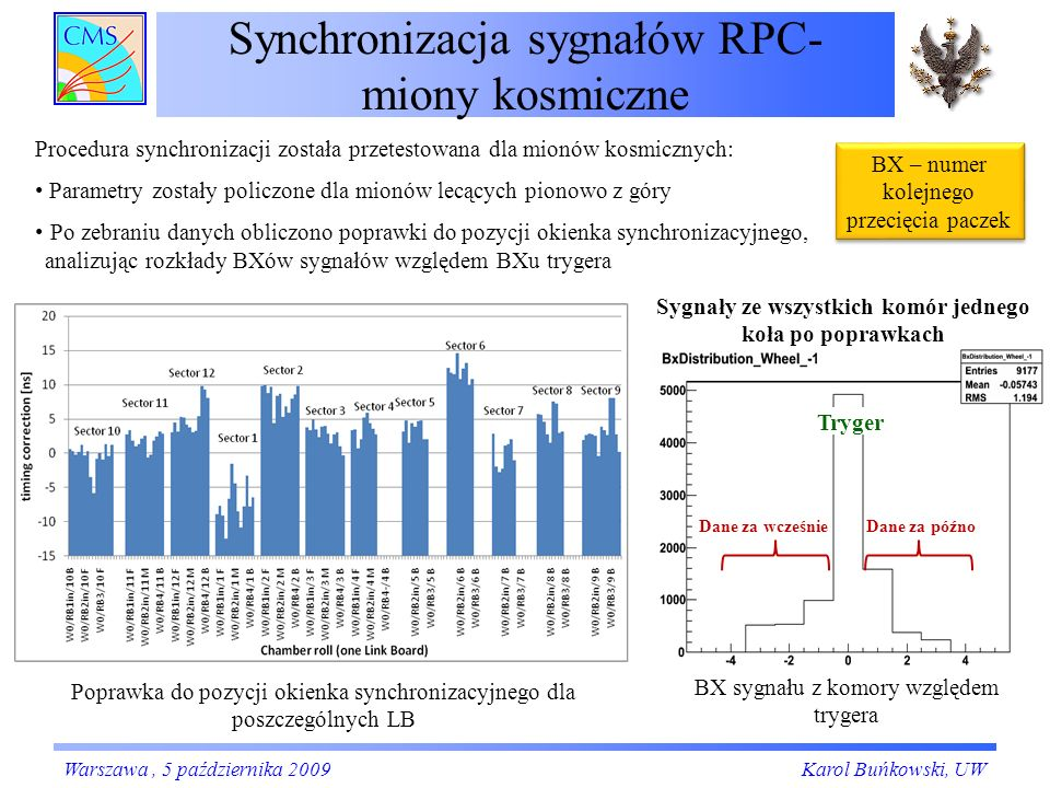 Synchronizacja sygnałów RPC- miony kosmiczne Karol Buńkowski, UW BX sygnału z komory względem trygera Tryger Dane za późno Sygnały ze wszystkich komór jednego koła po poprawkach Dane za wcześnie Poprawka do pozycji okienka synchronizacyjnego dla poszczególnych LB Procedura synchronizacji została przetestowana dla mionów kosmicznych: Parametry zostały policzone dla mionów lecących pionowo z góry Po zebraniu danych obliczono poprawki do pozycji okienka synchronizacyjnego, analizując rozkłady BXów sygnałów względem BXu trygera Warszawa, 5 października 2009 BX – numer kolejnego przecięcia paczek