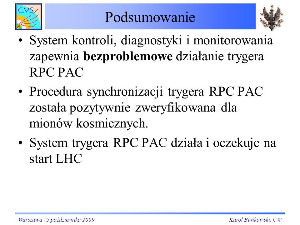Podsumowanie System kontroli, diagnostyki i monitorowania zapewnia bezproblemowe działanie trygera RPC PAC Procedura synchronizacji trygera RPC PAC została pozytywnie zweryfikowana dla mionów kosmicznych.