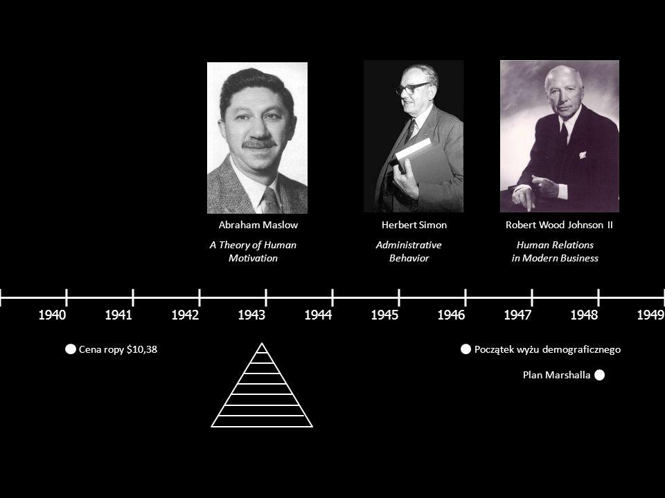 1940194119421943194419451946194719481949 Abraham Maslow A Theory of Human Motivation Herbert Simon Administrative Behavior Robert Wood Johnson II Huma