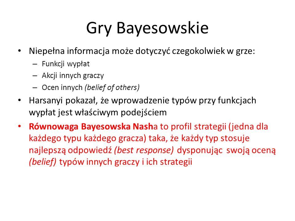 Gry Bayesowskie Niepełna informacja może dotyczyć czegokolwiek w grze: – Funkcji wypłat – Akcji innych graczy – Ocen innych (belief of others) Harsany