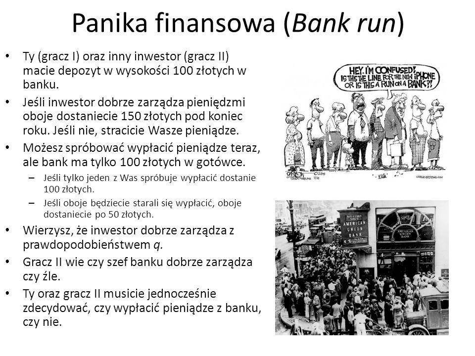 Panika finansowa (Bank run) Ty (gracz I) oraz inny inwestor (gracz II) macie depozyt w wysokości 100 złotych w banku. Jeśli inwestor dobrze zarządza p