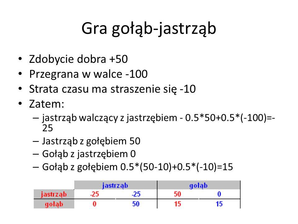 Gra gołąb-jastrząb Zdobycie dobra +50 Przegrana w walce -100 Strata czasu ma straszenie się -10 Zatem: – jastrząb walczący z jastrzębiem - 0.5*50+0.5*