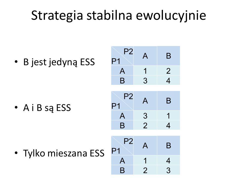 B jest jedyną ESS A i B są ESS Tylko mieszana ESS P2 AB P1 A12 B34 P2 AB P1 A31 B24 P2 AB P1 A14 B23 Strategia stabilna ewolucyjnie