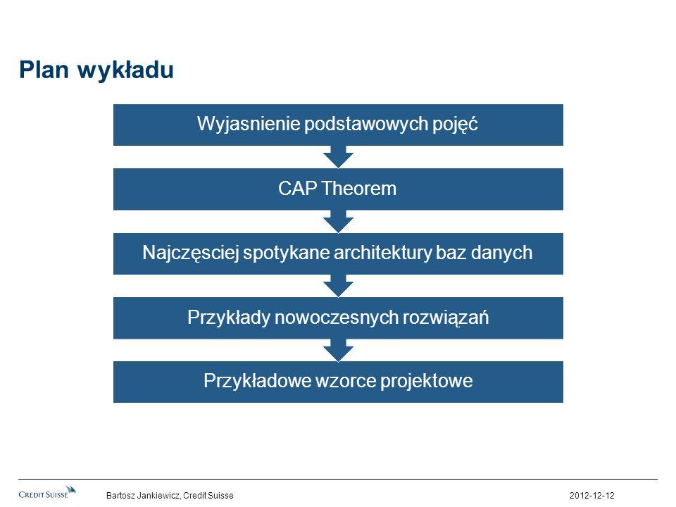 Plan wykładu 2012-12-12Bartosz Jankiewicz, Credit Suisse Przykładowe wzorce projektowe Przykłady nowoczesnych rozwiązań Najczęsciej spotykane architek