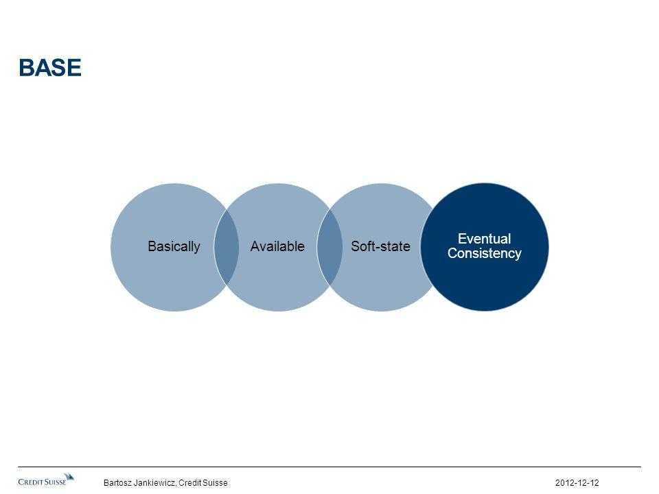 BASE 2012-12-12Bartosz Jankiewicz, Credit Suisse BasicallyAvailableSoft-state Eventual Consistency