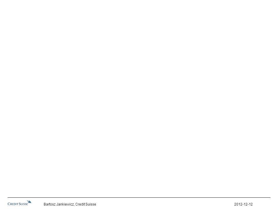 2012-12-12Bartosz Jankiewicz, Credit Suisse
