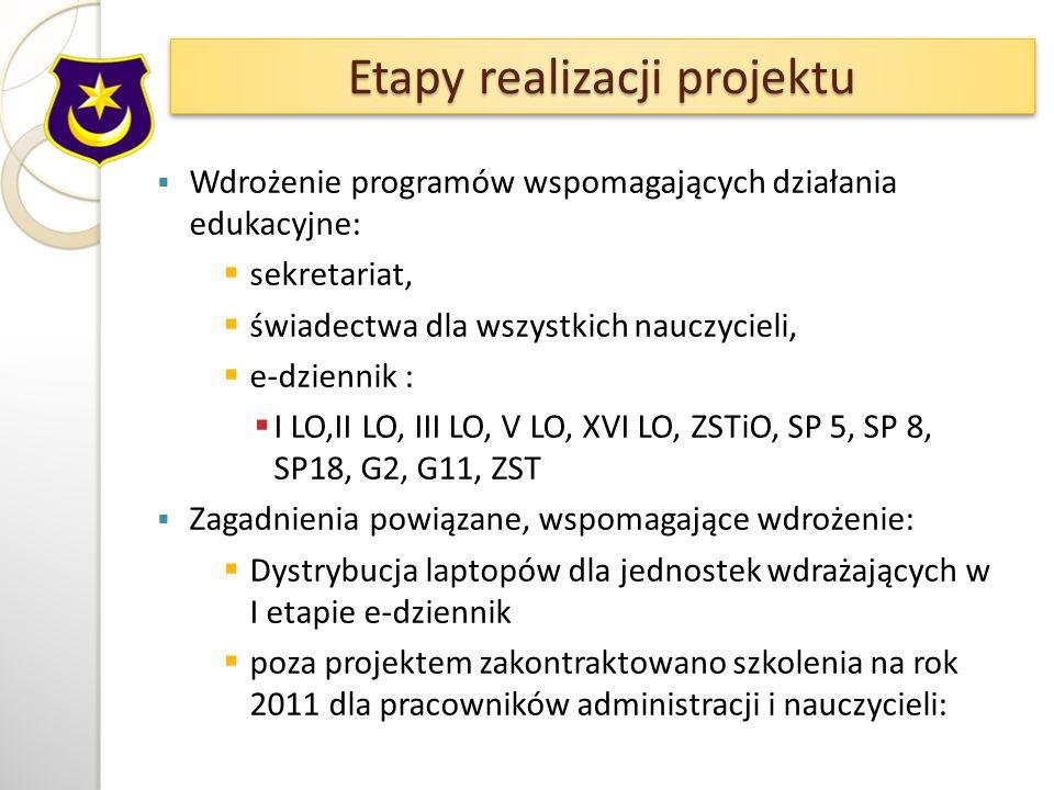 Wdrożenie programów wspomagających działania edukacyjne: sekretariat, świadectwa dla wszystkich nauczycieli, e-dziennik : I LO,II LO, III LO, V LO, XVI LO, ZSTiO, SP 5, SP 8, SP18, G2, G11, ZST Zagadnienia powiązane, wspomagające wdrożenie: Dystrybucja laptopów dla jednostek wdrażających w I etapie e-dziennik poza projektem zakontraktowano szkolenia na rok 2011 dla pracowników administracji i nauczycieli: Etapy realizacji projektu