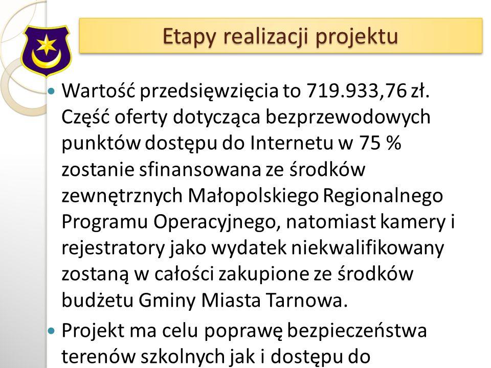 Wartość przedsięwzięcia to 719.933,76 zł.